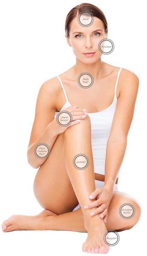 Frau mit Beschreibungen ihrer Körperpartien